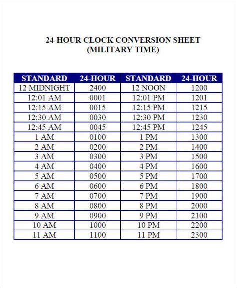 time clock conversion chart