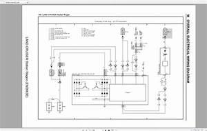Toyota Land Cruiser 200  2017 08  Electrical Wiring Diagram