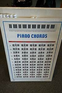 Piano Chord Chart Wall Poster Best Beginner Chord Note