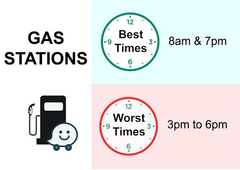 Here Are Top Tips From Waze For A Smoother Drive This