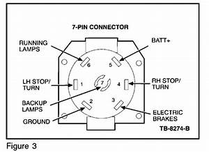 Needed 7 Blade Trailer Connector Wiring Diagram Wiring Diagram