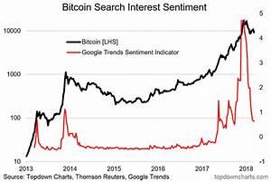 bitcoin biztonságos kereskedelem bitcoin strategy group ltd