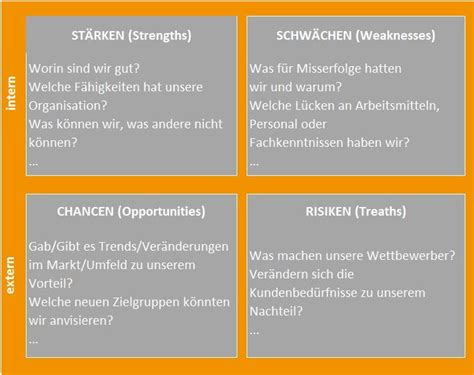 swot analyse methodenpool