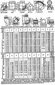 Socket Head Cap Screw Chart R Pipe Fitting And Valve Symbols