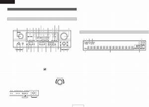 Page 8 Of Denon Stereo Receiver Avr