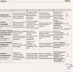 What Is A Thesis In An Essay Biology Extended Essay Topics Medicine Novel Writing Helper also Proposal For An Essay Biology Essay Topics Professional Creative Essay Writer Websites  Proposal Essay Topic