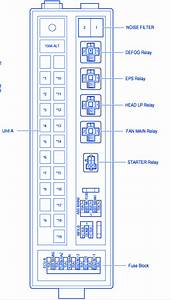 Lexus Gs Block Circuit Breaker Diagram  U00bb Carfusebox