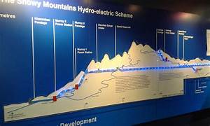 Snowy Hydro Discovery Centre