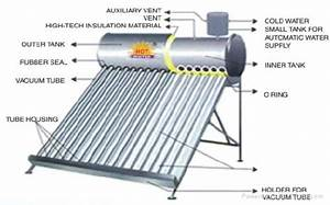 Stainless And Galvanised Steel Solar Water Heater  India