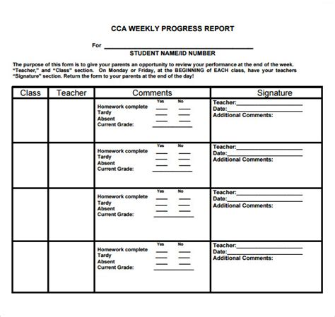 sample weekly progress report template   documents