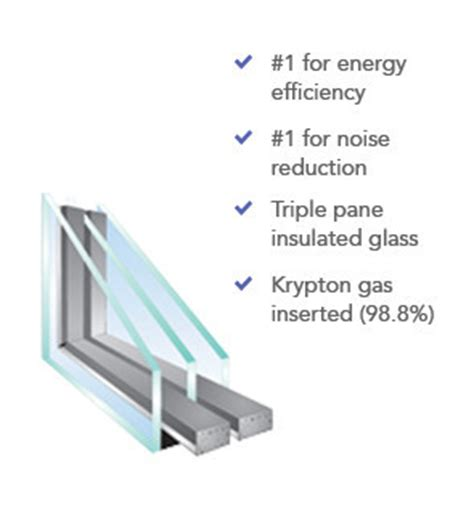 energy efficient glass options  replacement windows