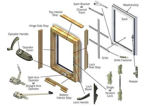 replacement windows window styles madison wi sims exteriors  remodeling