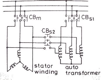 Sd Phase Diagram by 2 Sd 3 Phase Motor Wiring Diagram Impremedia Net