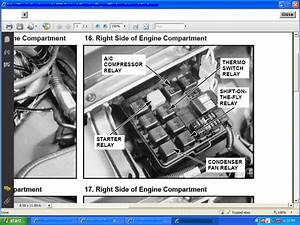 2001 Honda Passport Fuse Box Diagram