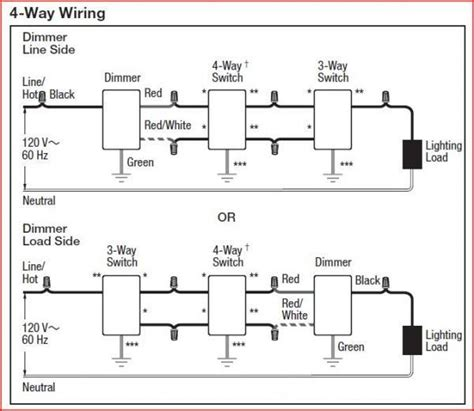 lutron maestro 4 way wiring diagram fuse box and wiring