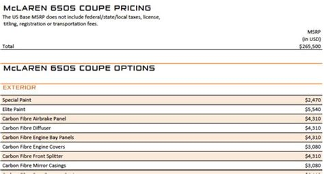 Mclaren 650s Us Msrp Pricing And Option List