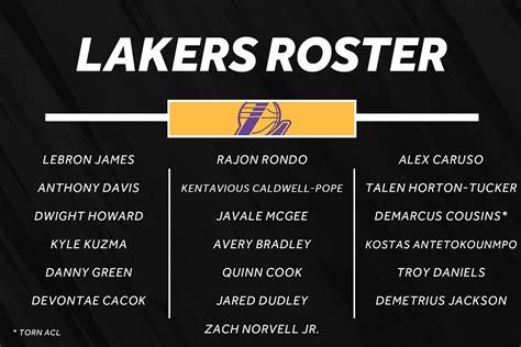 Milwaukee Bucks Vs Lakers Live Stream Reddit - Free V ...