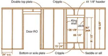 Ceiling Joist Spacing For Drywall by What S Inside A Stud Framed Wall