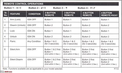 wiring diagram  auto  xs team bhp