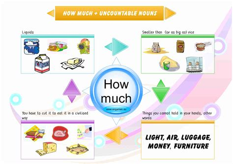 How Much Or How Many?  Games To Learn English  Games To
