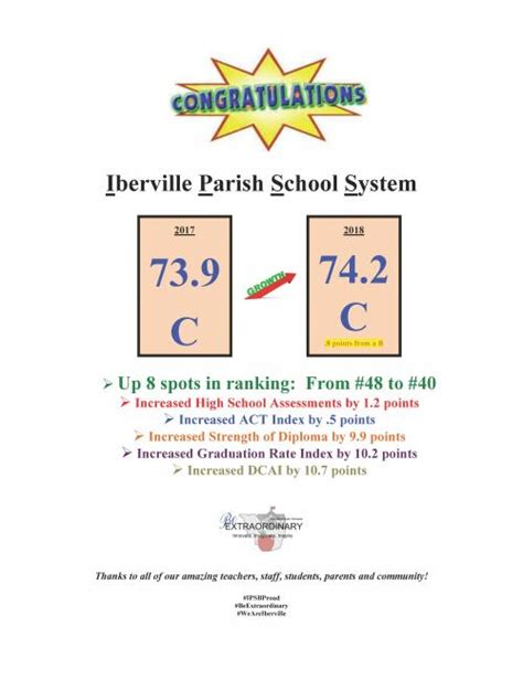 iberville parish school board home