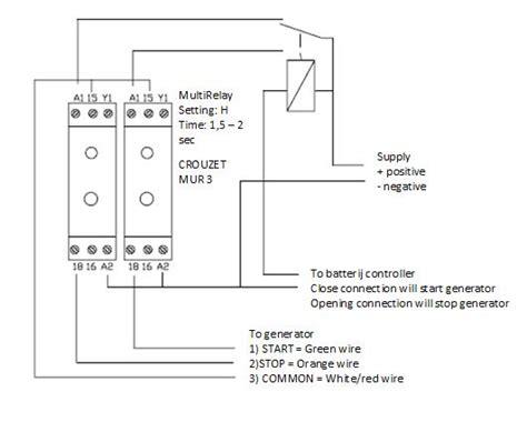 automatic generator startstop victron energy