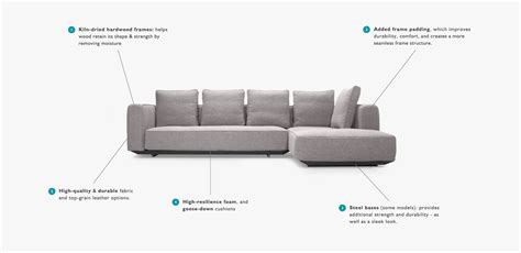 interior define sofa reviews what to look for in a sofa