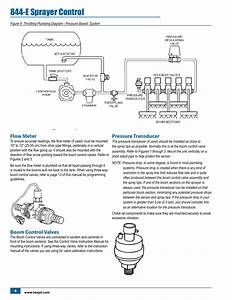 Wiring Diagram  34 Diagram Of A Pressure Control Valve On