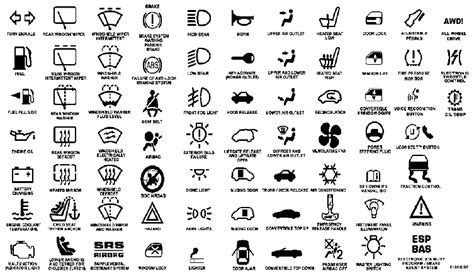 Bmw Warning Lights Symbols Chart