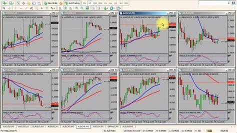 mt4 chart mt4 change all time frames script