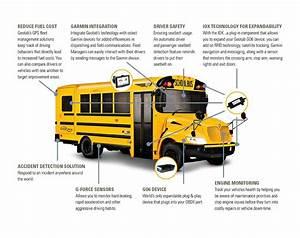 30 School Bus Pre Trip Inspection Diagram