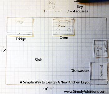 template for kitchen design how to plan change your kitchen layout without software 6027