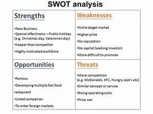 Swot analysis milus for Restaurant swot analysis template