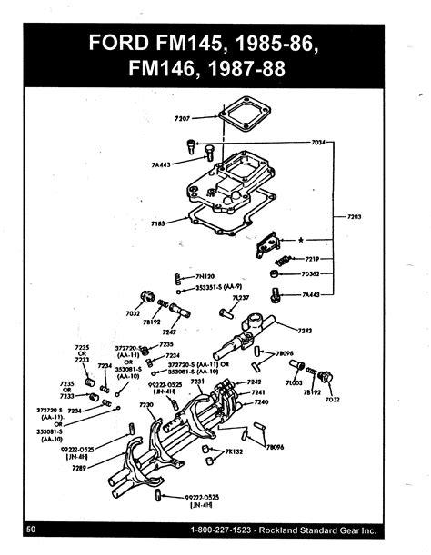 Ford/Mitsubishi FM145-6 Forks | RSGear