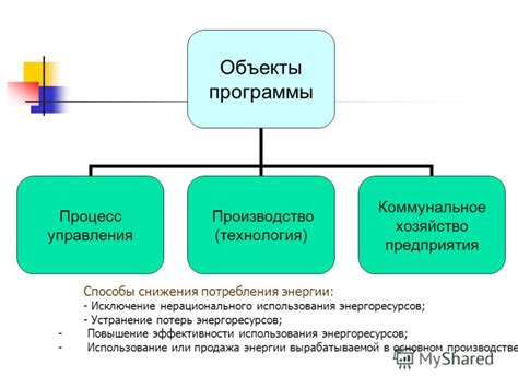 89 способов экономии электроэнергии • предприятие • офис • дом