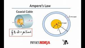 The Diagram Shows The Cross Section Of A Wire