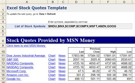 microsoft stock charts free stock quotes in excel