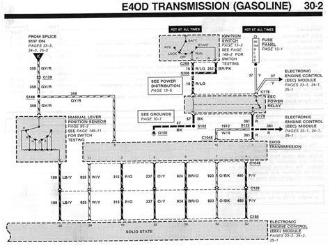 Aod Eod Transmission Swap Ford Bronco