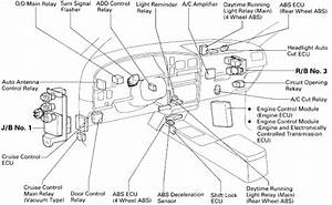Solved  Where Is The Abs Fuse Located On A 1995 Toyota