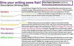 doing business essay phd creative writing melbourne ma creative writing birmingham city university