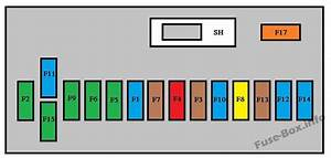 Citroen Berlingo Fuse Box Diagram