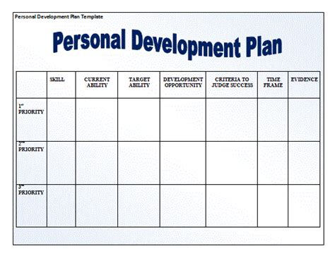 personal development plan template  printable word