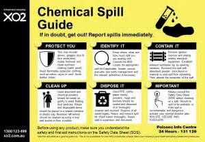 Chemical Spill Guidelines (2e) Safety Wall Chart - Laminated A4 Size Chemical Safety