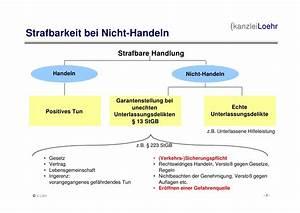 Einverständniserklärung Eines Nicht Anwesenden Gesetzlichen Vertreters : recht und haftung bei geh rsch den ~ Themetempest.com Abrechnung