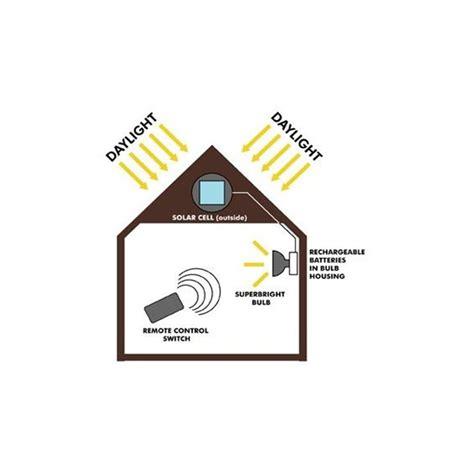 eclairage solaire pour abri de jardin 28 images eclairage solaire pour cabanon t 233 l 233