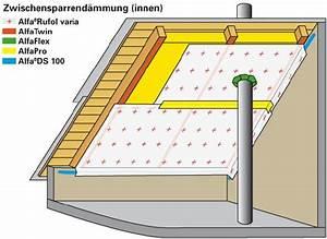Zwischensparrendämmung Ohne Dampfbremse : aufbau zwischensparrend mmung mit dampfbremse ~ Lizthompson.info Haus und Dekorationen