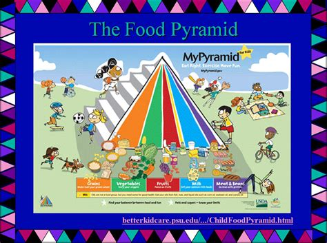 Kids Food Pyramid Powerpoint Presentation With Lots Of