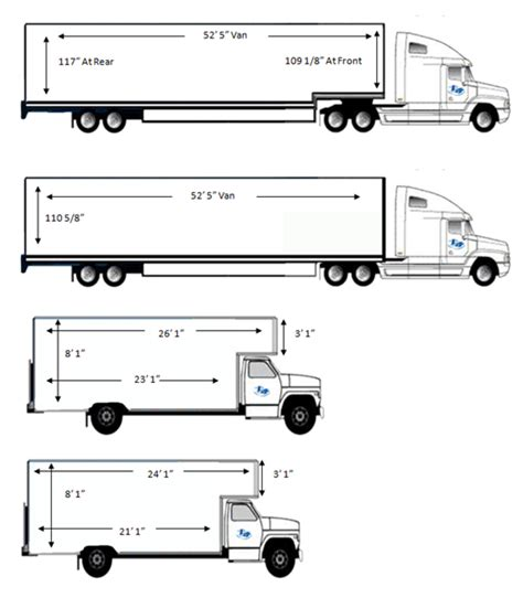 Truck Sizes by Moving Truck Moving Truck Dimensions
