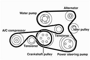 2007 Ford Fusion Serpentine Belt Diagram