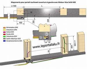 Fondation Pour Portail Coulissant : montage moteur portail coulissant montage portail ~ Dailycaller-alerts.com Idées de Décoration